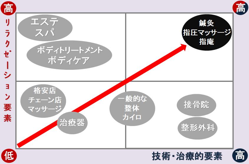 指庵の特色 (1)